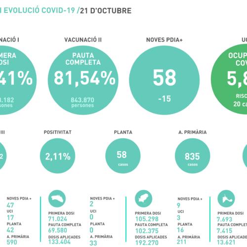 Corona ( Covid-19 ) Ibiza News und Buchungshilfen 2021